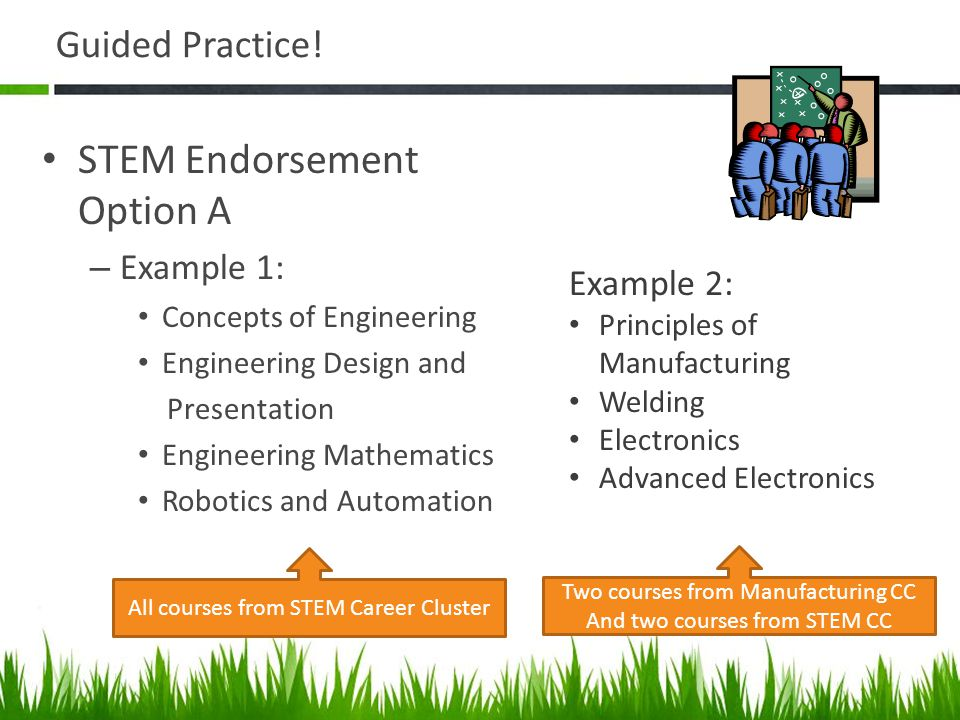 Guided Practice! STEM Endorsement Option A – Example 1: Concepts of Engineering Engineering Design and Presentation Engineering Mathematics Robotics a