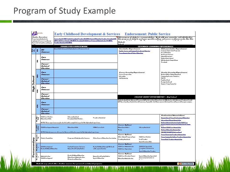 Program of Study Example