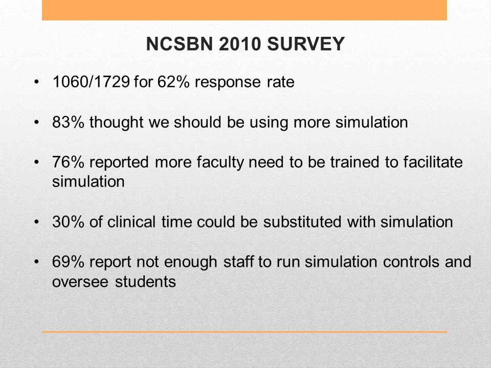 NCSBN 2010 SURVEY 1060/1729 for 62% response rate 83% thought we should be using more simulation 76% reported more faculty need to be trained to facilitate simulation 30% of clinical time could be substituted with simulation 69% report not enough staff to run simulation controls and oversee students