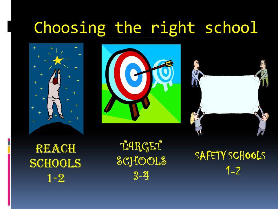 Choosing the right school TARGET SCHOOLS 3-4 Reach SCHOOLS 1-2 SAFETY SCHOOLS 1-2