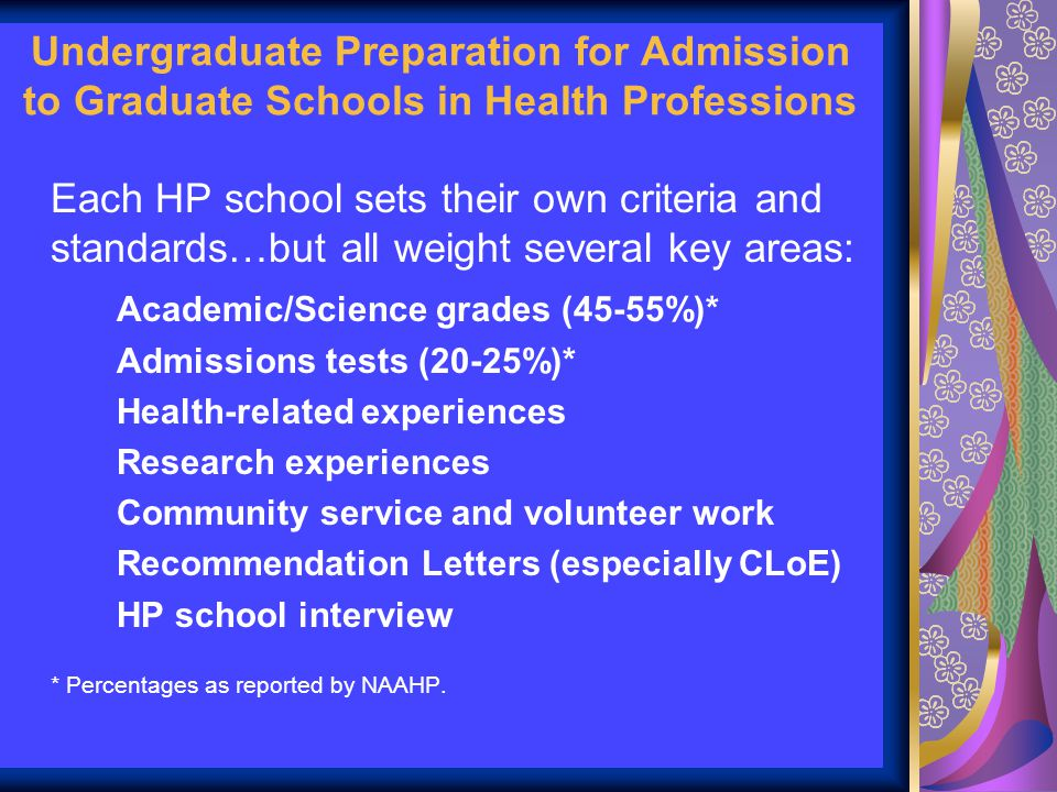 Undergraduate Preparation for Admission to Graduate Schools in Health Professions Each HP school sets their own criteria and standards…but all weight several key areas: Academic/Science grades (45-55%)* Admissions tests (20-25%)* Health-related experiences Research experiences Community service and volunteer work Recommendation Letters (especially CLoE) HP school interview * Percentages as reported by NAAHP.