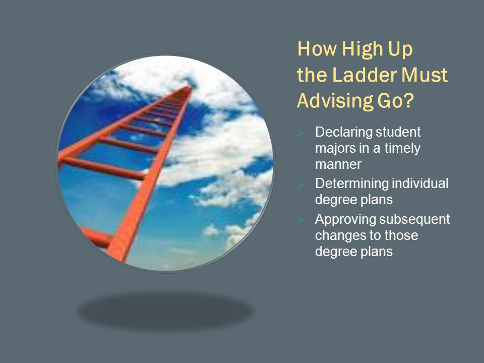How High Up the Ladder Must Advising Go.