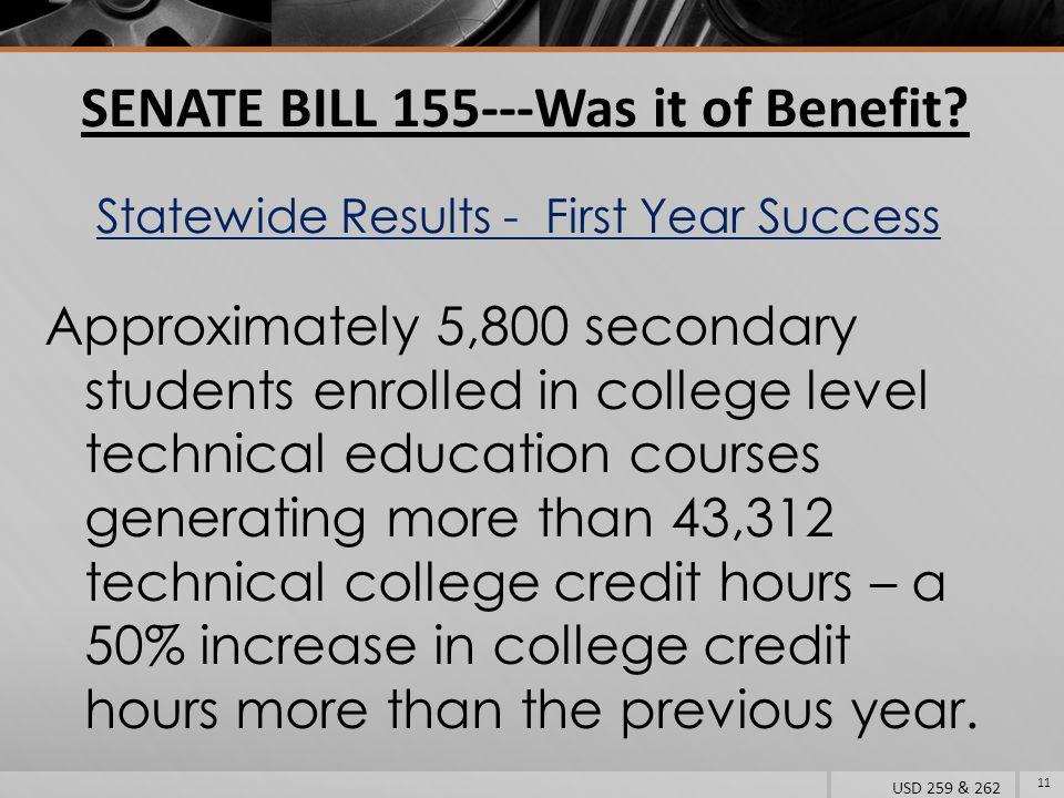 SENATE BILL 155---Was it of Benefit.