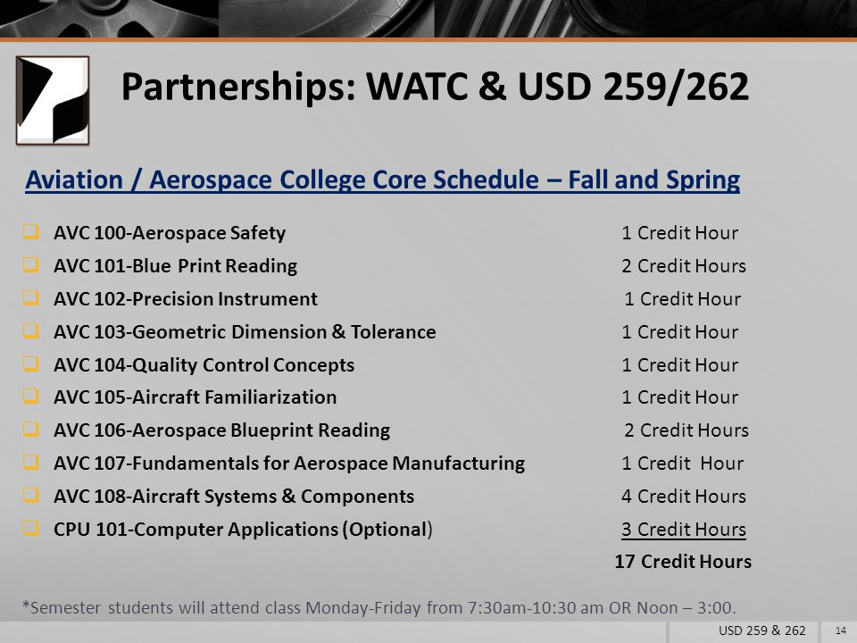 Partnerships: WATC & USD 259/262  AVC 100-Aerospace Safety1 Credit Hour  AVC 101-Blue Print Reading2 Credit Hours  AVC 102-Precision Instrument 1 Credit Hour  AVC 103-Geometric Dimension & Tolerance1 Credit Hour  AVC 104-Quality Control Concepts1 Credit Hour  AVC 105-Aircraft Familiarization1 Credit Hour  AVC 106-Aerospace Blueprint Reading 2 Credit Hours  AVC 107-Fundamentals for Aerospace Manufacturing1 Credit Hour  AVC 108-Aircraft Systems & Components4 Credit Hours  CPU 101-Computer Applications (Optional)3 Credit Hours 17 Credit Hours *Semester students will attend class Monday-Friday from 7:30am-10:30 am OR Noon – 3:00.