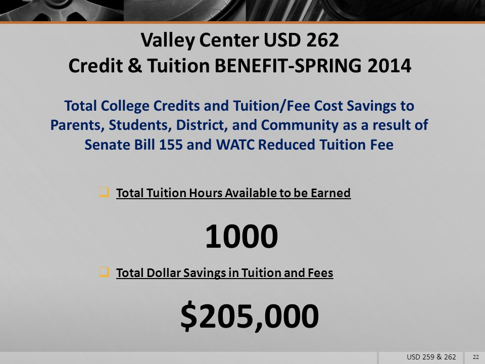Valley Center USD 262 Credit & Tuition BENEFIT-SPRING 2014  Total Tuition Hours Available to be Earned 1000  Total Dollar Savings in Tuition and Fees $205,000 USD 259 & 262 22 Total College Credits and Tuition/Fee Cost Savings to Parents, Students, District, and Community as a result of Senate Bill 155 and WATC Reduced Tuition Fee