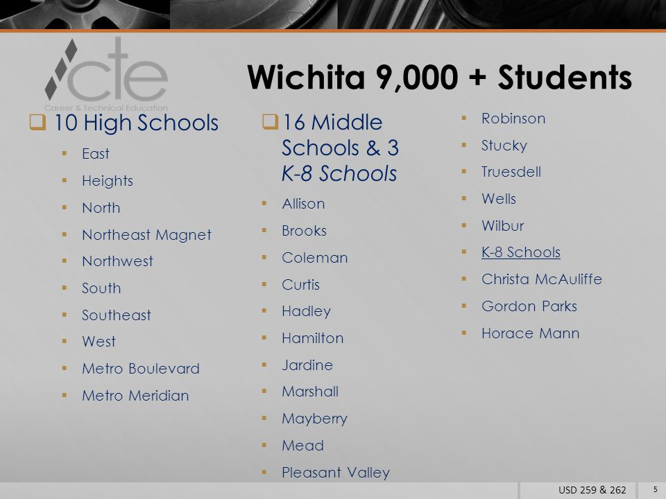 Wichita 9,000 + Students USD 259 & 262 5  10 High Schools  East  Heights  North  Northeast Magnet  Northwest  South  Southeast  West  Metro Boulevard  Metro Meridian  16 Middle Schools & 3 K-8 Schools  Allison  Brooks  Coleman  Curtis  Hadley  Hamilton  Jardine  Marshall  Mayberry  Mead  Pleasant Valley  Robinson  Stucky  Truesdell  Wells  Wilbur  K-8 Schools  Christa McAuliffe  Gordon Parks  Horace Mann