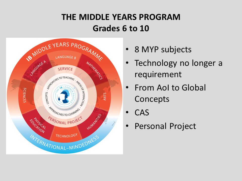 THE MIDDLE YEARS PROGRAM Grades 6 to 10 8 MYP subjects Technology no longer a requirement From AoI to Global Concepts CAS Personal Project