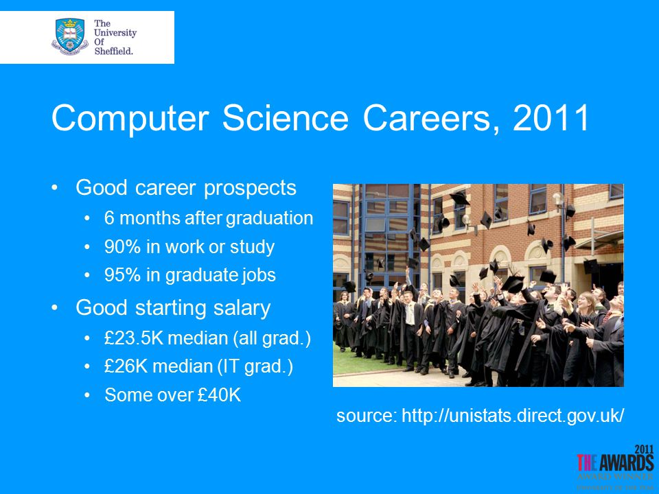Computer Science Careers, 2011 Good career prospects 6 months after graduation 90% in work or study 95% in graduate jobs Good starting salary £23.5K median (all grad.) £26K median (IT grad.) Some over £40K source: http://unistats.direct.gov.uk/