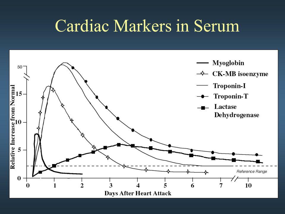 Cardiac Markers in Serum