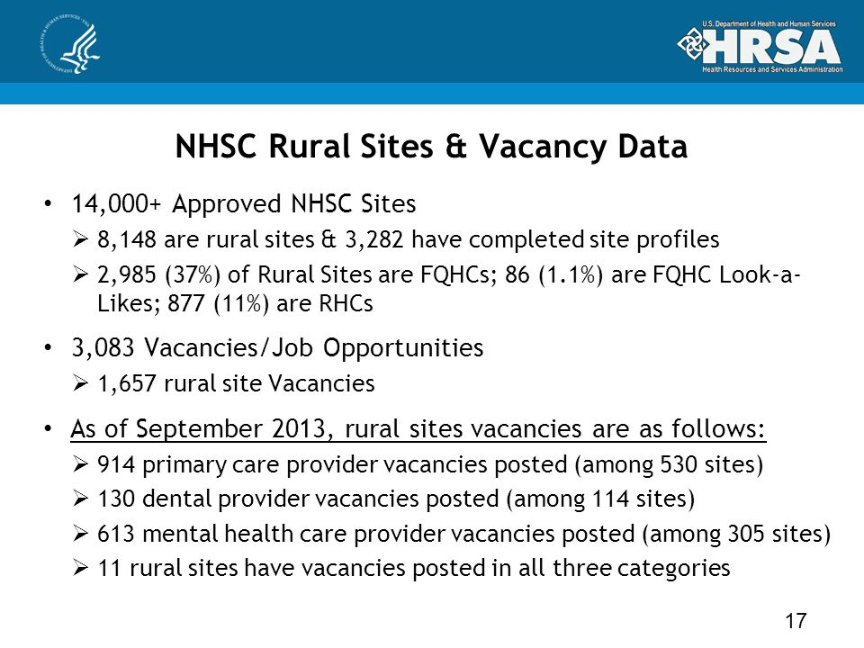 NHSC Rural Sites & Vacancy Data 14,000+ Approved NHSC Sites  8,148 are rural sites & 3,282 have completed site profiles  2,985 (37%) of Rural Sites