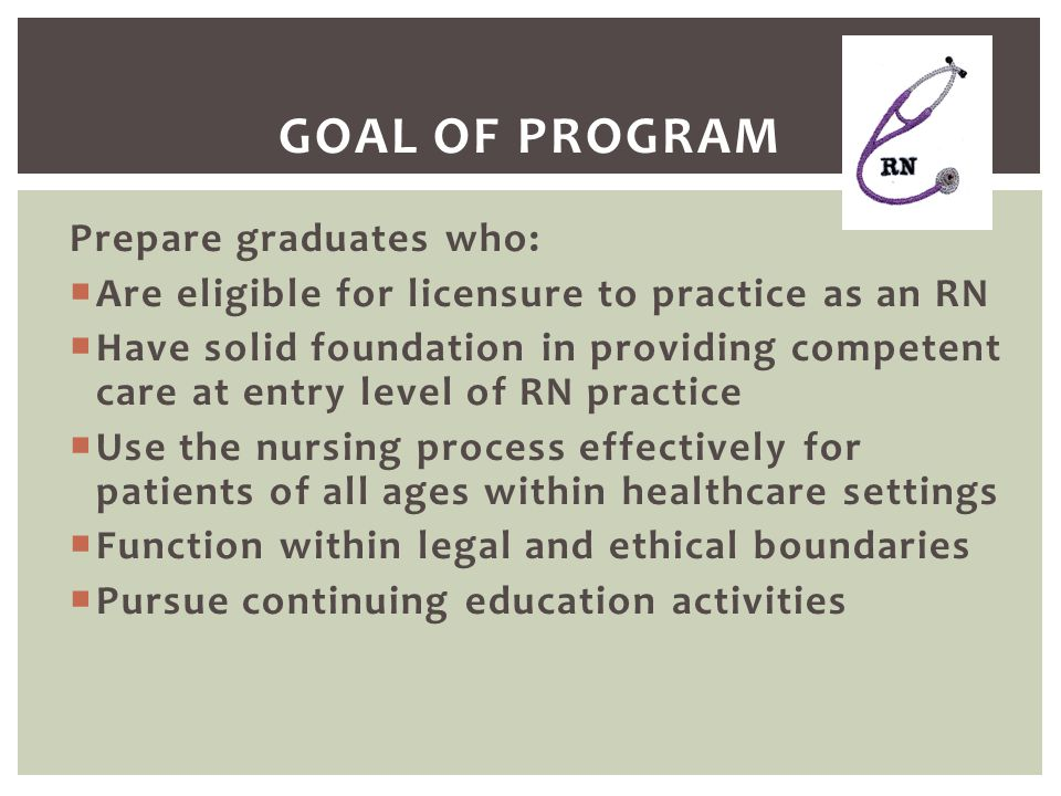Prepare graduates who:  Are eligible for licensure to practice as an RN  Have solid foundation in providing competent care at entry level of RN prac