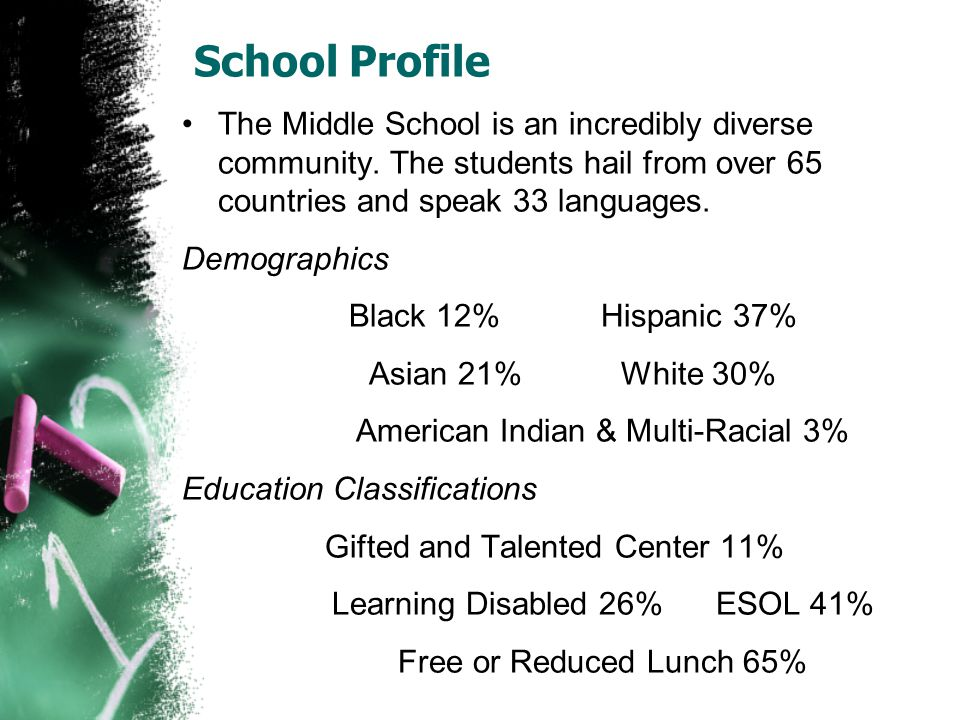 School Profile The Middle School is an incredibly diverse community.
