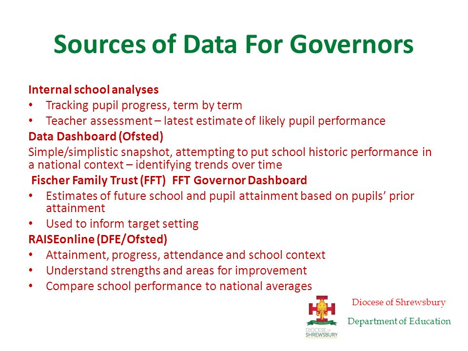 Sources of Data For Governors Internal school analyses Tracking pupil progress, term by term Teacher assessment – latest estimate of likely pupil performance Data Dashboard (Ofsted) Simple/simplistic snapshot, attempting to put school historic performance in a national context – identifying trends over time Fischer Family Trust (FFT) FFT Governor Dashboard Estimates of future school and pupil attainment based on pupils' prior attainment Used to inform target setting RAISEonline (DFE/Ofsted) Attainment, progress, attendance and school context Understand strengths and areas for improvement Compare school performance to national averages Diocese of Shrewsbury Department of Education