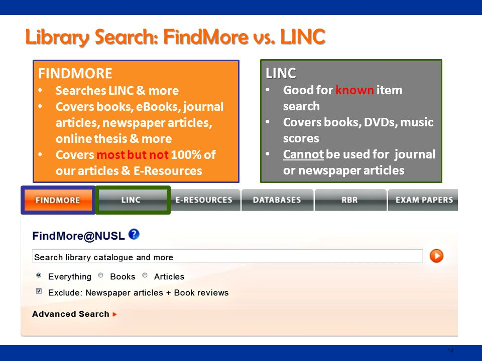 Library Search: FindMore vs. LINC FINDMORE Searches LINC & more Covers books, eBooks, journal articles, newspaper articles, online thesis & more Cover