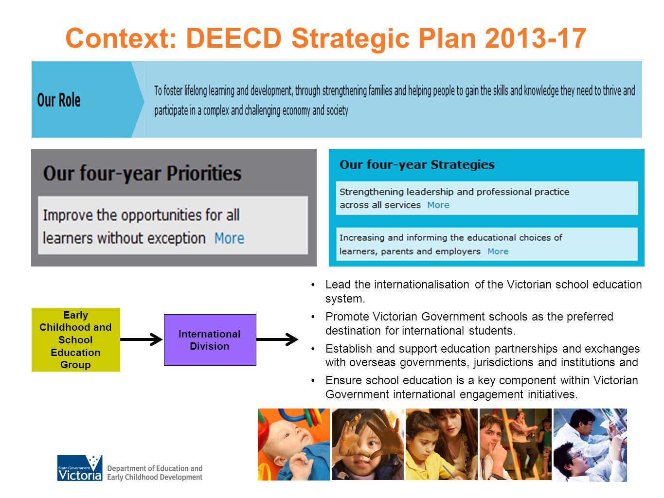 Context: DEECD Strategic Plan 2013-17 Early Childhood and School Education Group International Division Lead the internationalisation of the Victorian