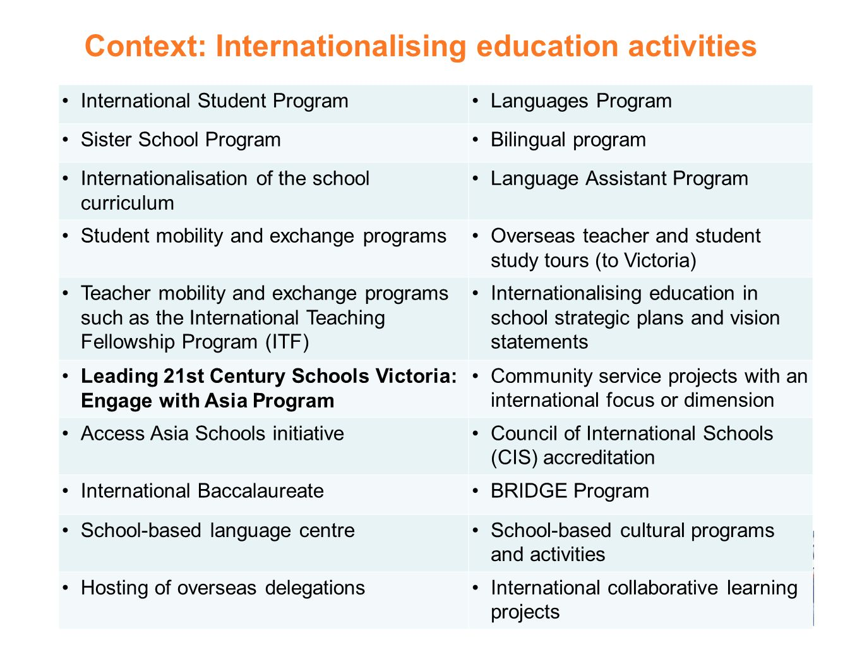 Context: Internationalising education activities International Student ProgramLanguages Program Sister School ProgramBilingual program Internationalis