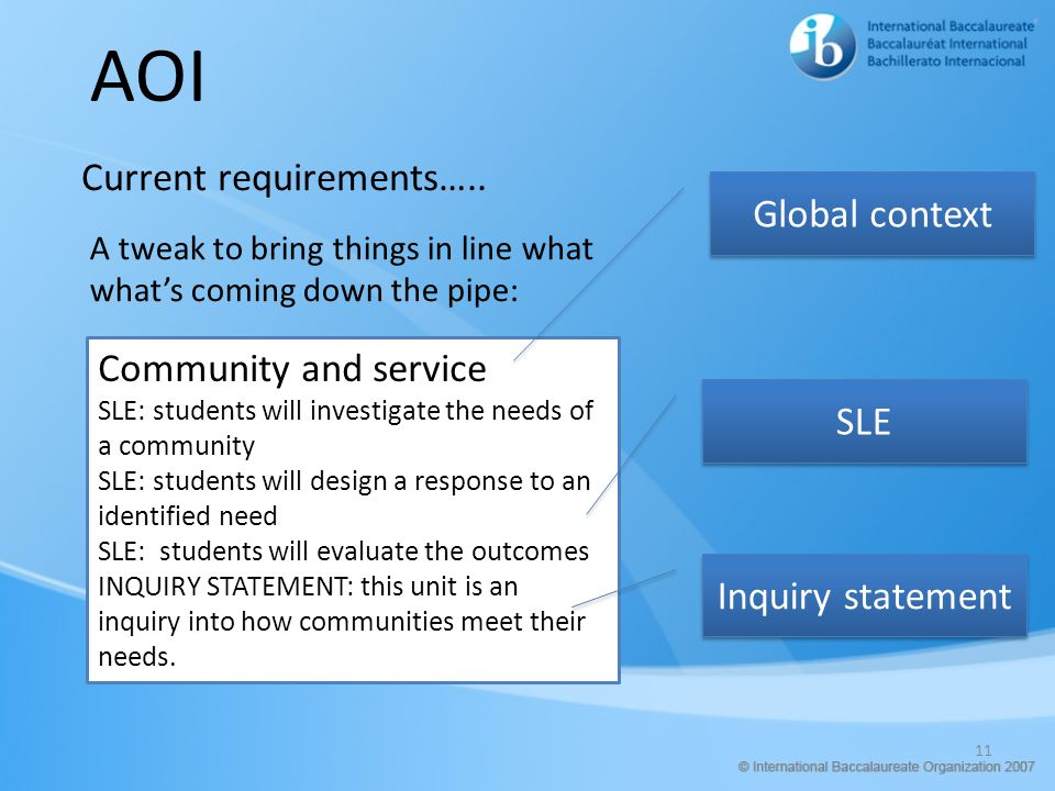 11 AOI Current requirements…..