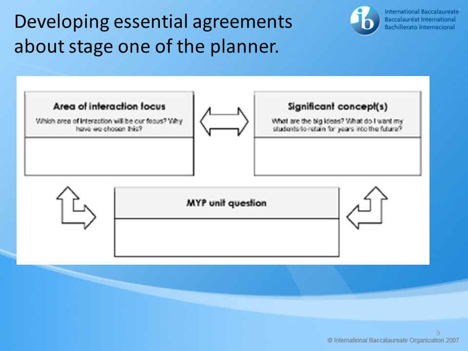 9 Developing essential agreements about stage one of the planner.