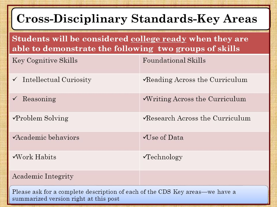 Students will be considered college ready when they are able to demonstrate the following two groups of skills Key Cognitive SkillsFoundational Skills Intellectual Curiosity Reading Across the Curriculum Reasoning Writing Across the Curriculum Problem Solving Research Across the Curriculum Academic behaviors Use of Data Work Habits Technology Academic Integrity Cross-Disciplinary Standards-Key Areas Please ask for a complete description of each of the CDS Key areas—we have a summarized version right at this post