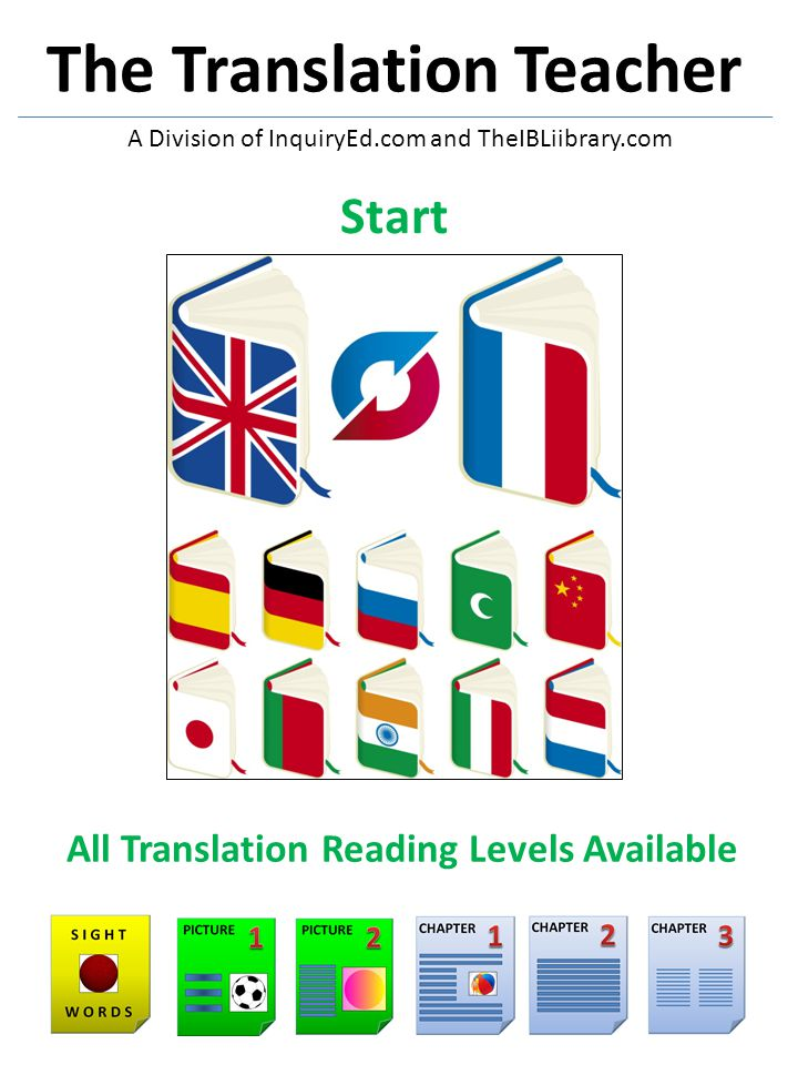 The Translation Teacher Start All Translation Reading Levels Available A Division of InquiryEd.com and TheIBLiibrary.com