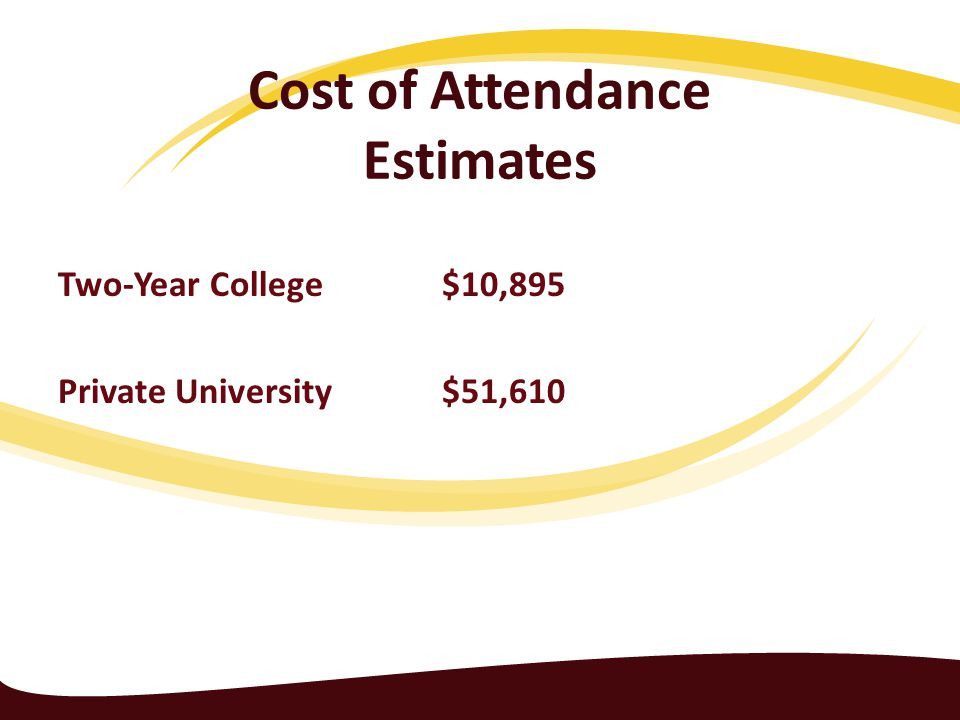 Cost of Attendance Estimates Two-Year College$10,895 Private University$51,610