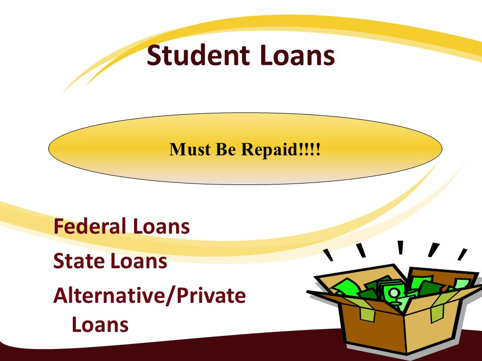 Student Loans Federal Loans State Loans Alternative/Private Loans Must Be Repaid!!!!