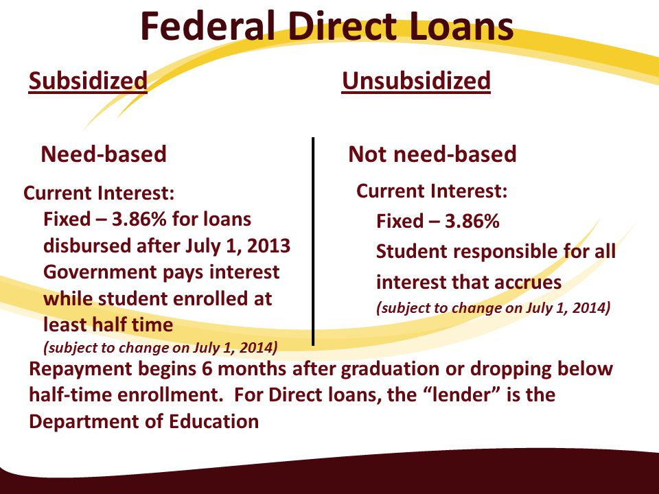 Federal Direct Loans Subsidized Unsubsidized Need-based Not need-based Current Interest: Fixed – 3.86% Student responsible for all interest that accrues (subject to change on July 1, 2014) Repayment begins 6 months after graduation or dropping below half-time enrollment.