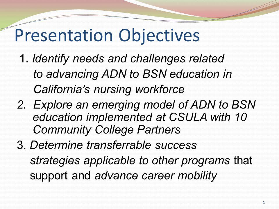 Presentation Objectives 1.