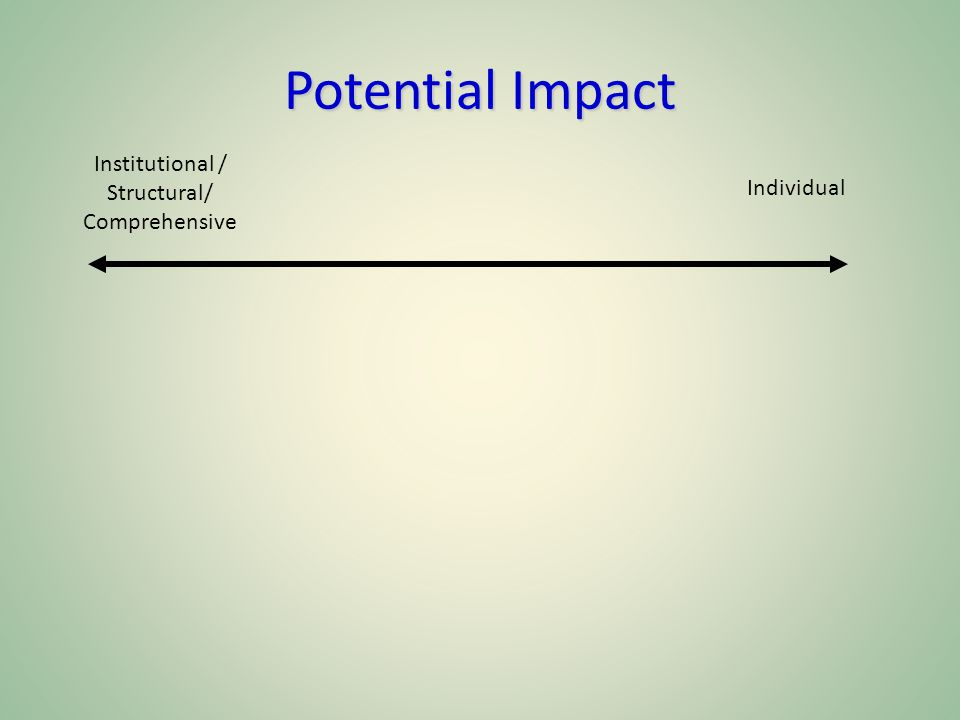 Potential Impact Institutional / Structural/ Comprehensive Individual