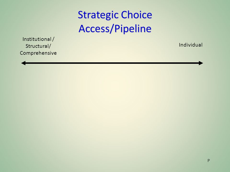 Strategic Choice Access/Pipeline P Individual Institutional / Structural/ Comprehensive