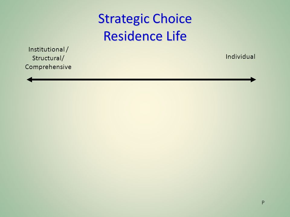 Strategic Choice Residence Life P Individual Institutional / Structural/ Comprehensive