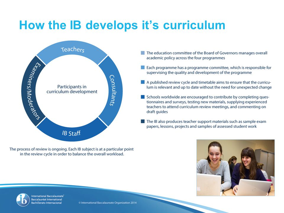 How the IB develops it's curriculum