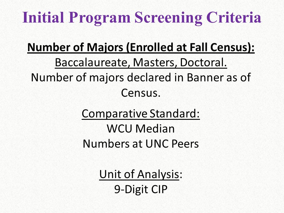 Number of Majors (Enrolled at Fall Census): Baccalaureate, Masters, Doctoral.