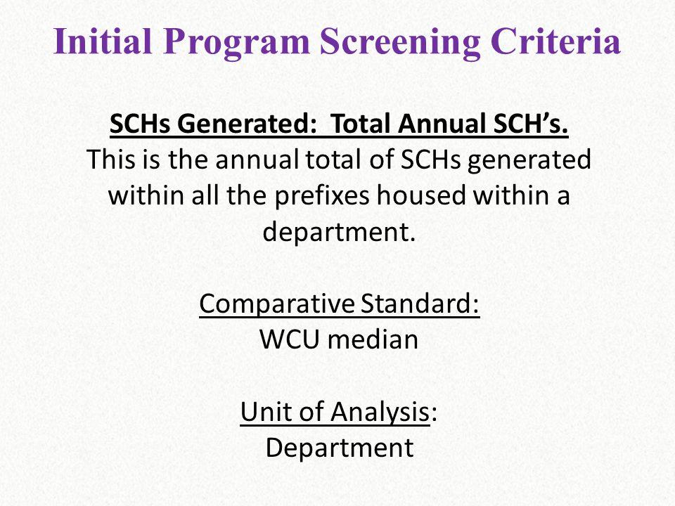 Initial Program Screening Criteria SCHs Generated: Total Annual SCH's.