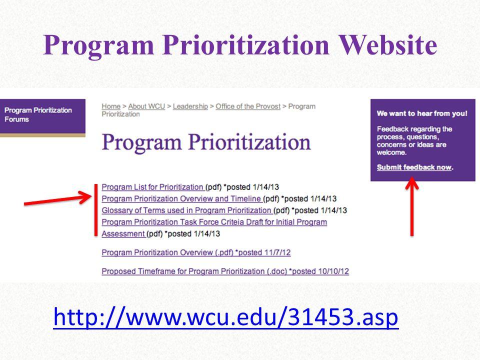 Program Prioritization Website http://www.wcu.edu/31453.asp