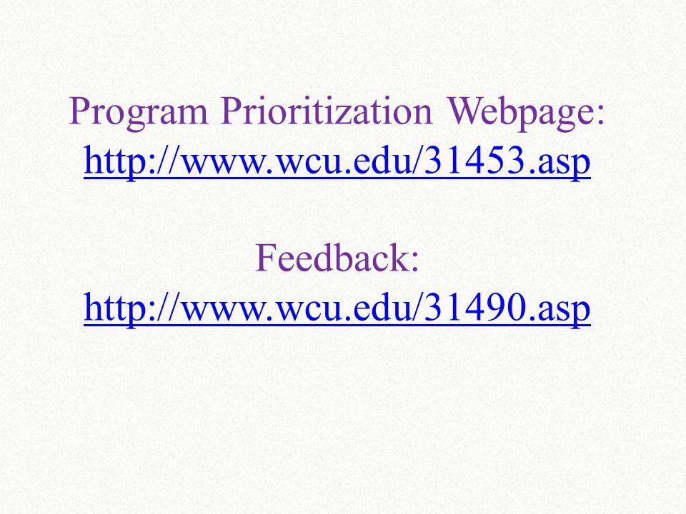 Program Prioritization Webpage: http://www.wcu.edu/31453.asp Feedback: http://www.wcu.edu/31490.asp http://www.wcu.edu/31453.asp http://www.wcu.edu/31490.asp