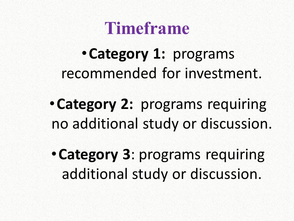 Timeframe Category 1: programs recommended for investment.