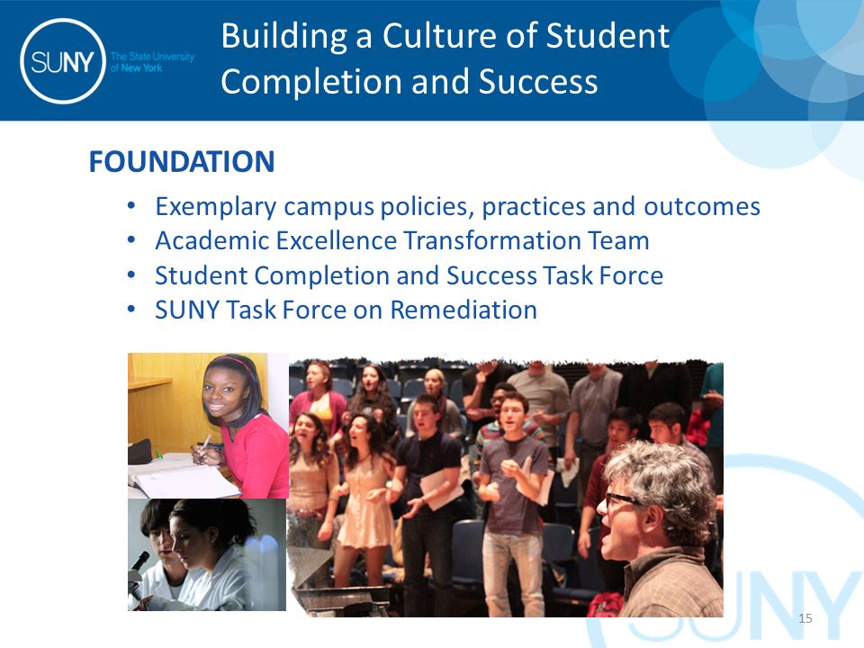 FOUNDATION Exemplary campus policies, practices and outcomes Academic Excellence Transformation Team Student Completion and Success Task Force SUNY Task Force on Remediation 15 Building a Culture of Student Completion and Success