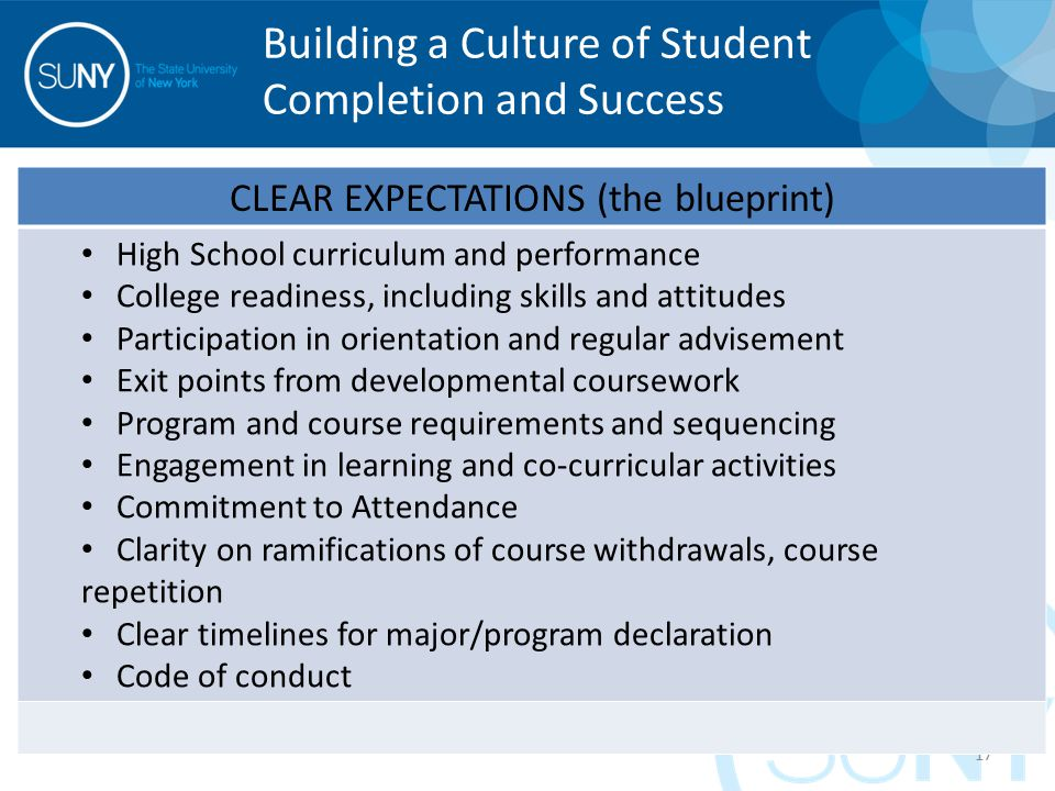 17 Building a Culture of Student Completion and Success CLEAR EXPECTATIONS (the blueprint) High School curriculum and performance College readiness, including skills and attitudes Participation in orientation and regular advisement Exit points from developmental coursework Program and course requirements and sequencing Engagement in learning and co-curricular activities Commitment to Attendance Clarity on ramifications of course withdrawals, course repetition Clear timelines for major/program declaration Code of conduct