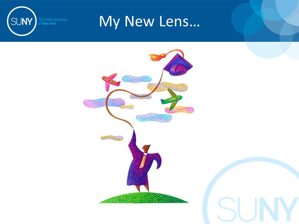 My New Lens…