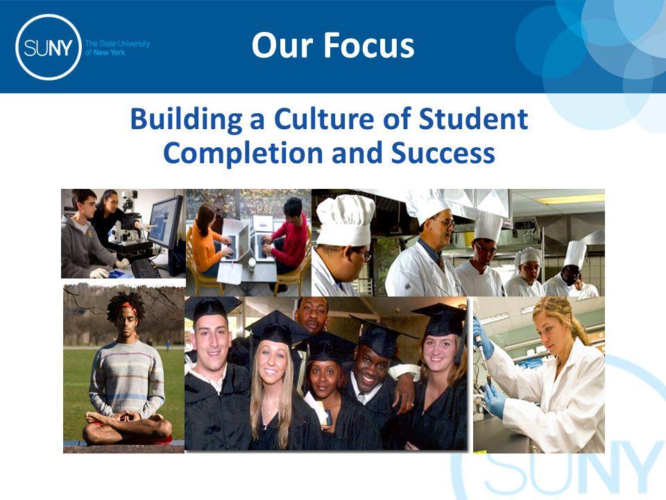 Actual & Projected SUNY Enrollment