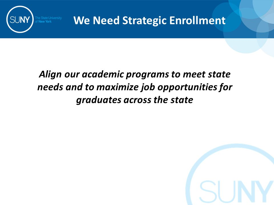 Guaranteed admission of SUNY A.A.and A.S.