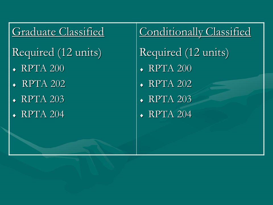 Graduate Classified Required (12 units)  RPTA 200  RPTA 202  RPTA 203  RPTA 204 Conditionally Classified Required (12 units)  RPTA 200  RPTA 202  RPTA 203  RPTA 204