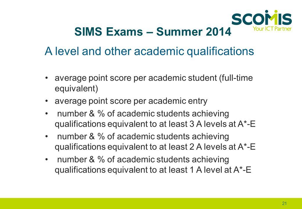 SIMS Exams – Summer 2014 21