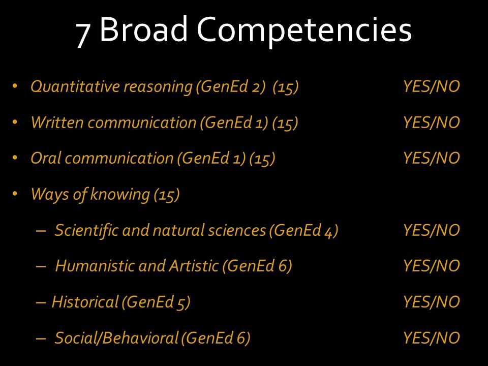 7 Broad Competencies Quantitative reasoning (GenEd 2) (15)YES/NO Written communication (GenEd 1) (15) YES/NO Oral communication (GenEd 1) (15) YES/NO Ways of knowing (15) – Scientific and natural sciences (GenEd 4) YES/NO – Humanistic and Artistic (GenEd 6) YES/NO – Historical (GenEd 5) YES/NO – Social/Behavioral (GenEd 6) YES/NO