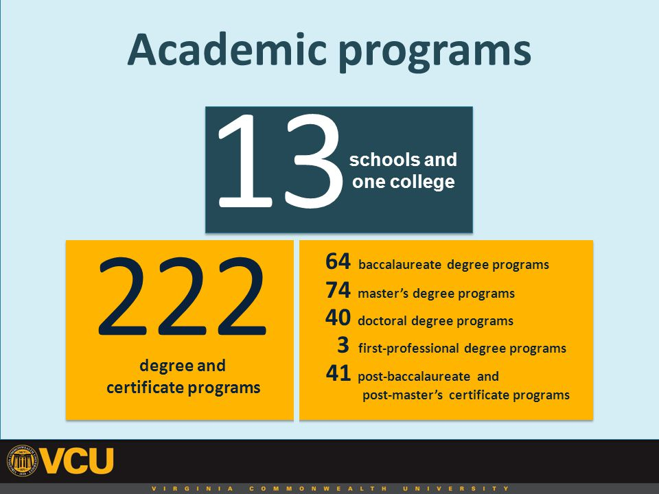 Academic programs 13 schools and one college 222 degree and certificate programs 64 baccalaureate degree programs 74 master's degree programs 40 doctoral degree programs 3 first-professional degree programs 41 post-baccalaureate and post-master's certificate programs