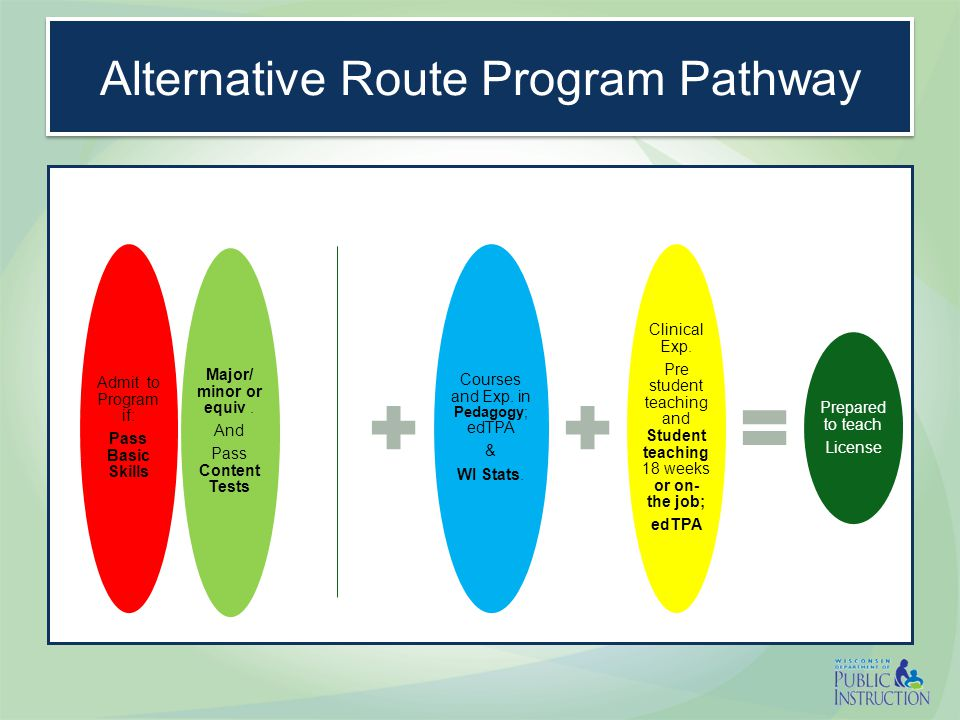Alternative Route Program Pathway Admit to Program if: Pass Basic Skills Major/ minor or equiv.