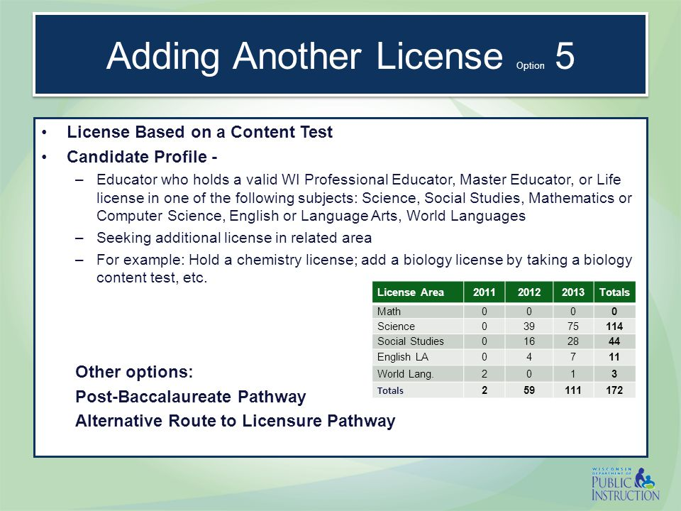 Adding Another License Option 5 License Based on a Content Test Candidate Profile - –Educator who holds a valid WI Professional Educator, Master Educator, or Life license in one of the following subjects: Science, Social Studies, Mathematics or Computer Science, English or Language Arts, World Languages –Seeking additional license in related area –For example: Hold a chemistry license; add a biology license by taking a biology content test, etc.