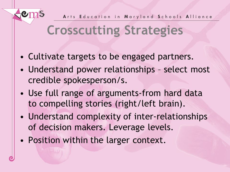 Crosscutting Strategies Cultivate targets to be engaged partners. Understand power relationships – select most credible spokesperson/s. Use full range