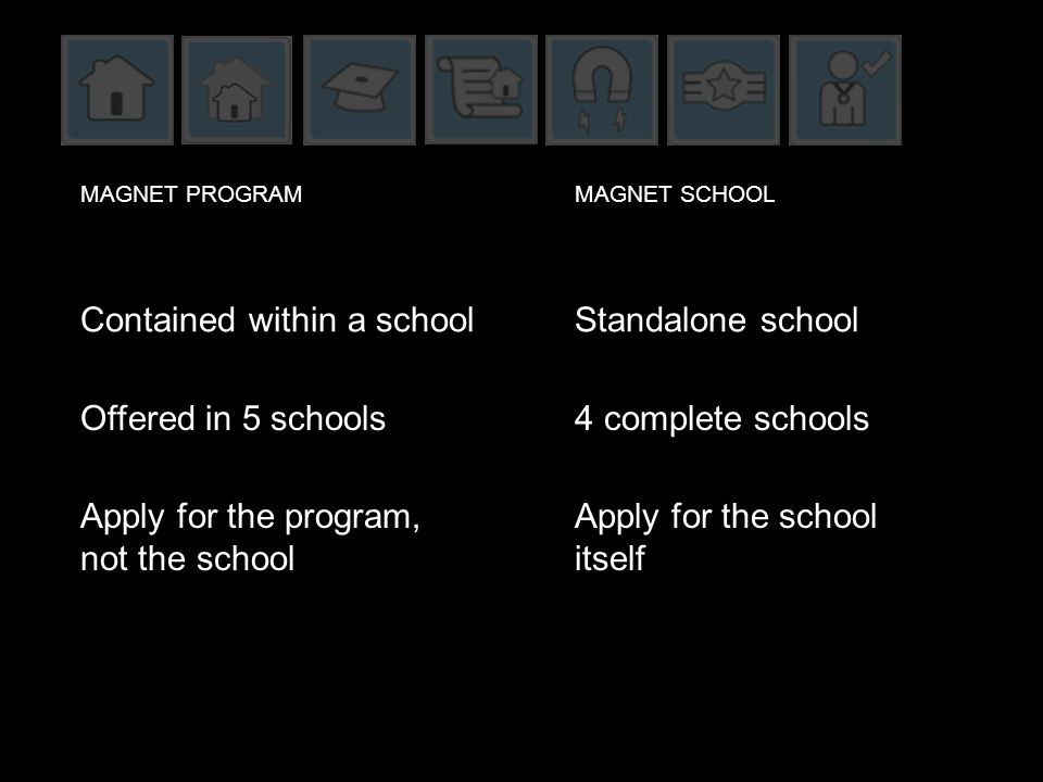 MAGNET PROGRAMMAGNET SCHOOL Contained within a schoolStandalone school Offered in 5 schools4 complete schools Apply for the program, not the school Apply for the school itself